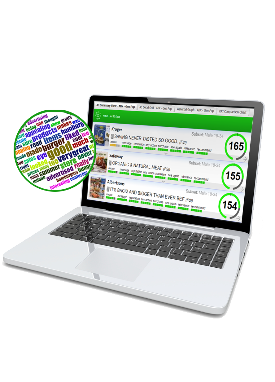 The ABX Ad Explorer dashboard provides verbatims, word clouds and every metric needed to improve advertising ROI and ROAS