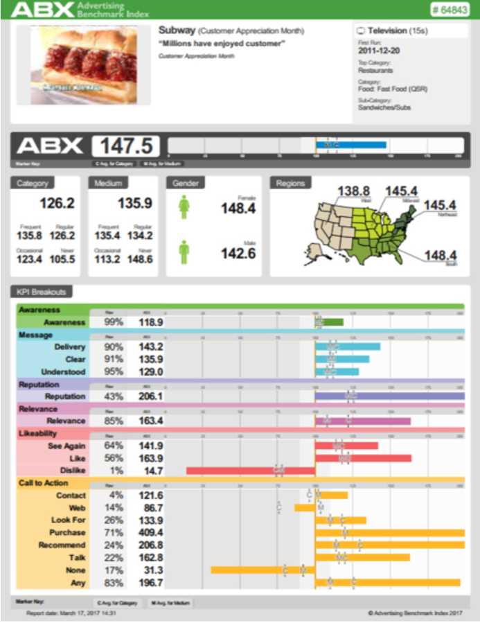 abx-report2.png